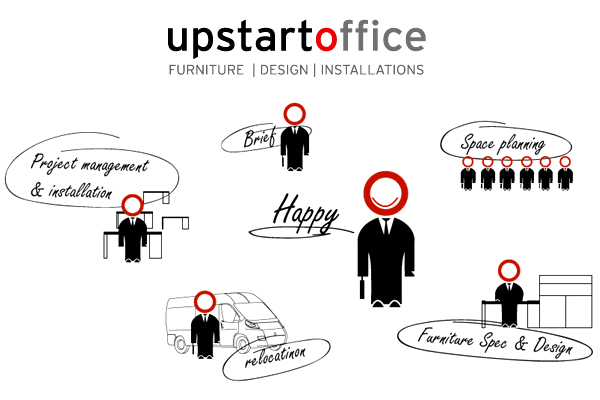 Upstart Office